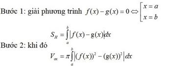 Cách bấm máy tính nguyên hàm - Dạng 4 - Ảnh 2